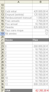 Les flux sur Excel