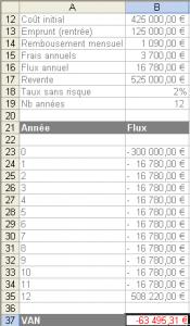 Séquence de flux sous Excel